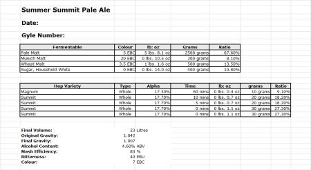 Summer Summit Pale Ale