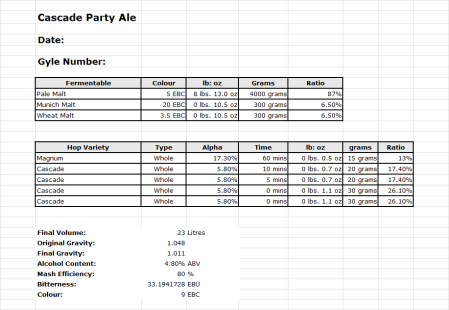 Cascade Party Ale