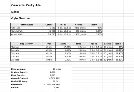 Cascade Party Ale